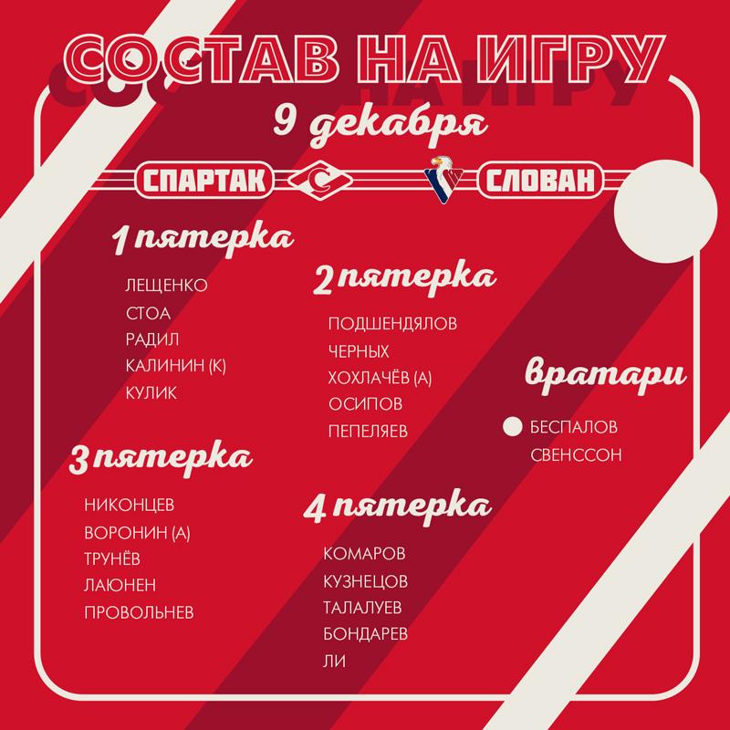Состав «Спартака» на ретро-матч со «Слованом»