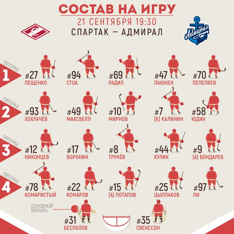 "Состав ""Спартака"" на матч с ""Адмиралом"""