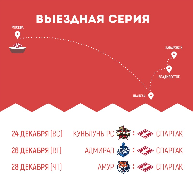 «Спартак» отправился на выезд в Шанхай, Владивосток и Хабаровск