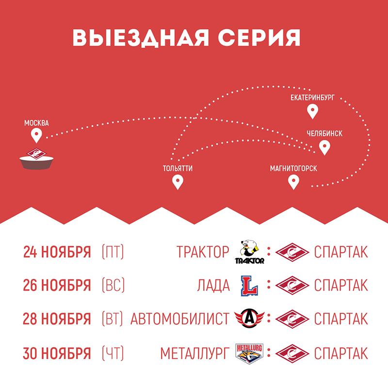 «Спартак» отправился на выезд в Челябинск, Тольятти, Екатеринбург и Магнитогорск