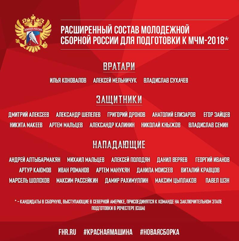 Максим Цыплаков вызван в сборную