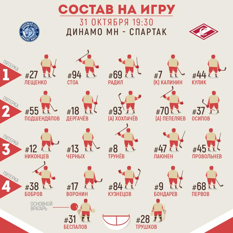 Состав «Спартака» на матч с «Динамо» (Минск)
